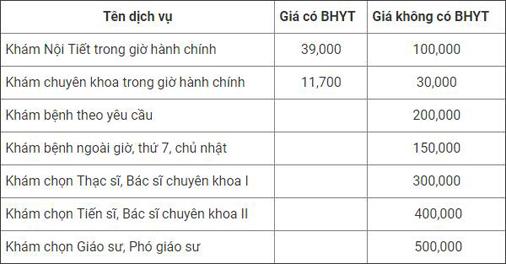 bảng giá dịch vụ bệnh viện nội tiết trung ương